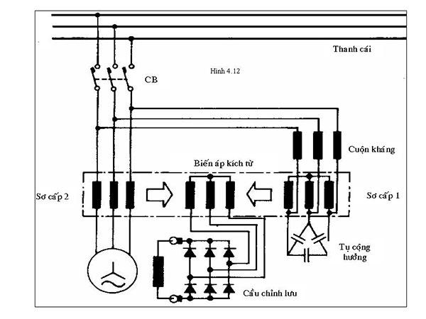 sơ đồ cấu tạo máy biến áp 3 pha
