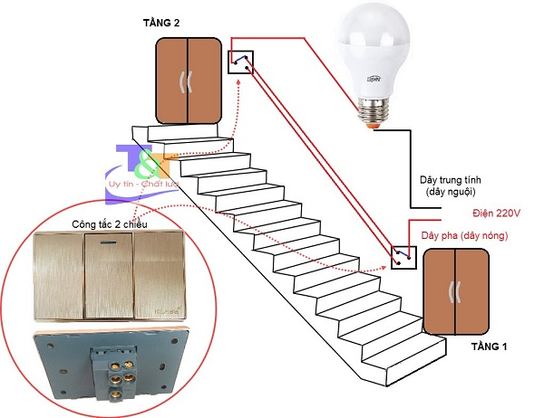 cách đấu điện cầu thang
